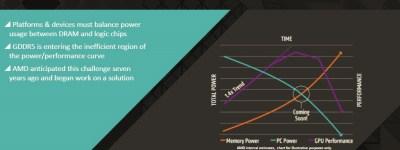 AMD-HBM-1-FH