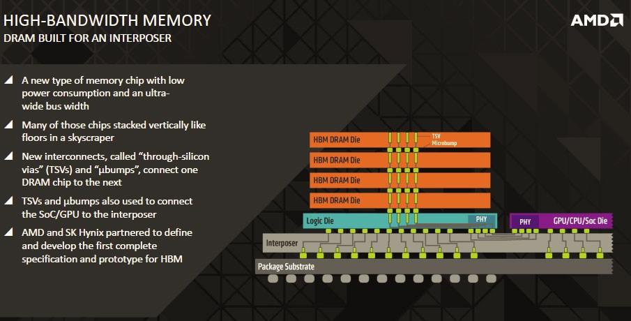 AMD-HBM-4-FH