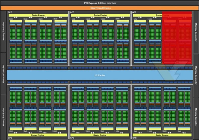 NVIDIA-GM200-GTX-980-TI-GPU-FH