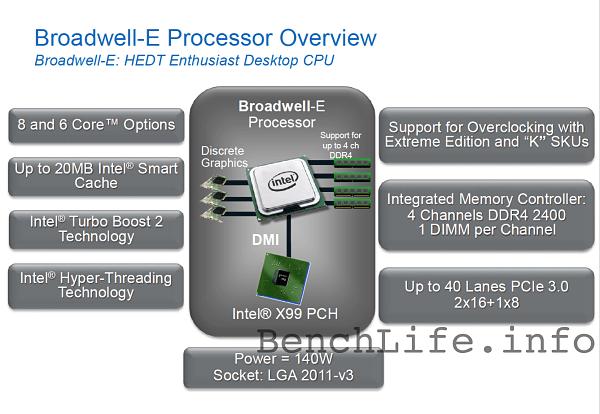 Broadwell-E-FH