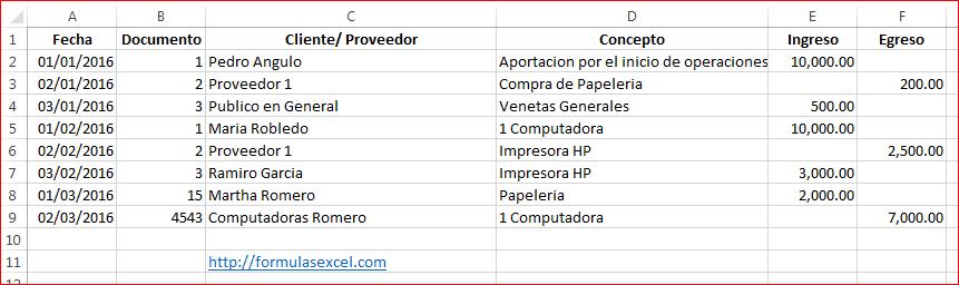 control-de-caja-registros