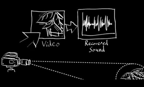 grabacion de sonido por ver objetos inanimados dibujo