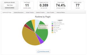 P3 (Plugin Performance Profiler) WordPress Plugin