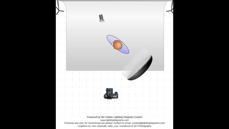 lighting-diagram-1454627679