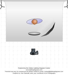 lighting-diagram-1465731768