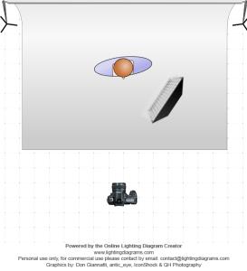 lighting-diagram-1468530456