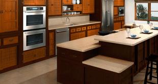 dapur minimalis warna  coklat
