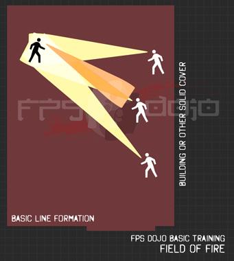 Basc Line Formation