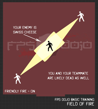 FF=ON Teammate=Dead