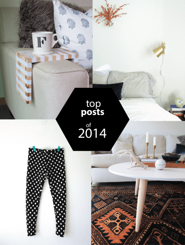 Top F&M Posts of 2014