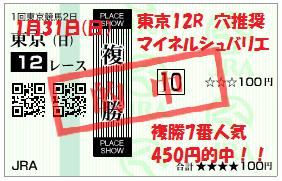 1月31日(日)東京12R