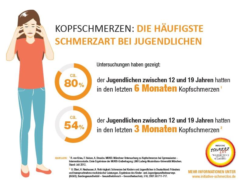 Infografik_Prävalenz_RGB_72dpi_Web