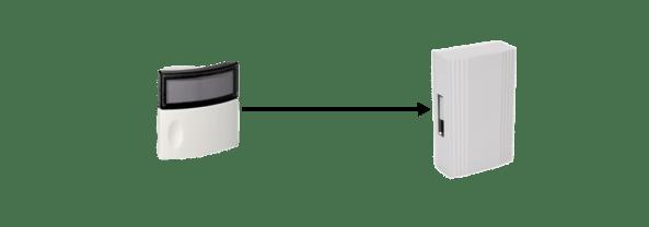 Connexion initiale de la sonnette
