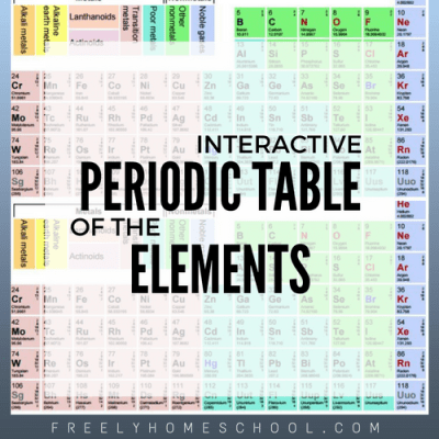 An Interactive, Free Periodic Table of the Elements