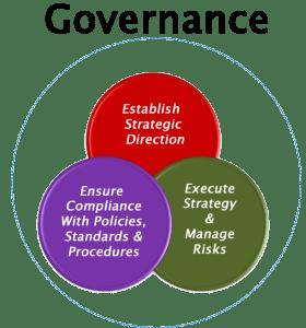 Governance 22