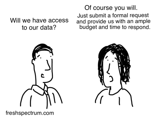 Data Access Cartoon by Chris Lysy