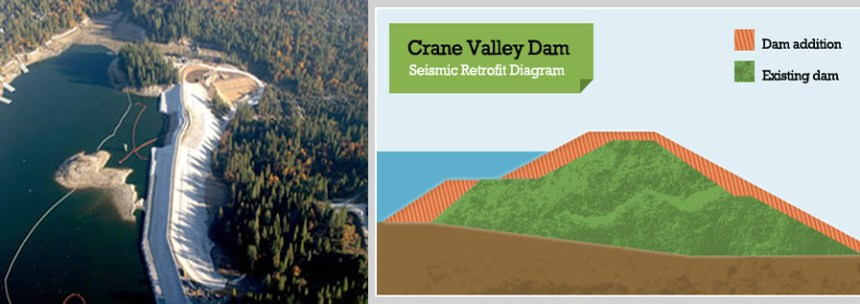 Crane Valley Dam and Cross Section