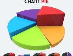 Free 3D Chart Pie