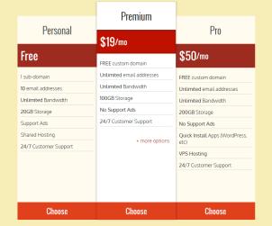 Flexbox Pricing Plan