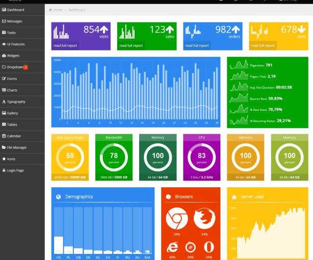 Metro Style Free Admin Dashboard Template