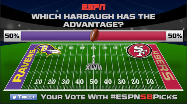 Which Harbaugh Has The Advantage? 