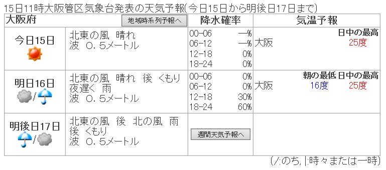 %e5%a4%a9%e6%b0%97%e4%ba%88%e5%a0%b1