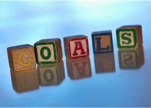 SMART Goals - Setting & Defining