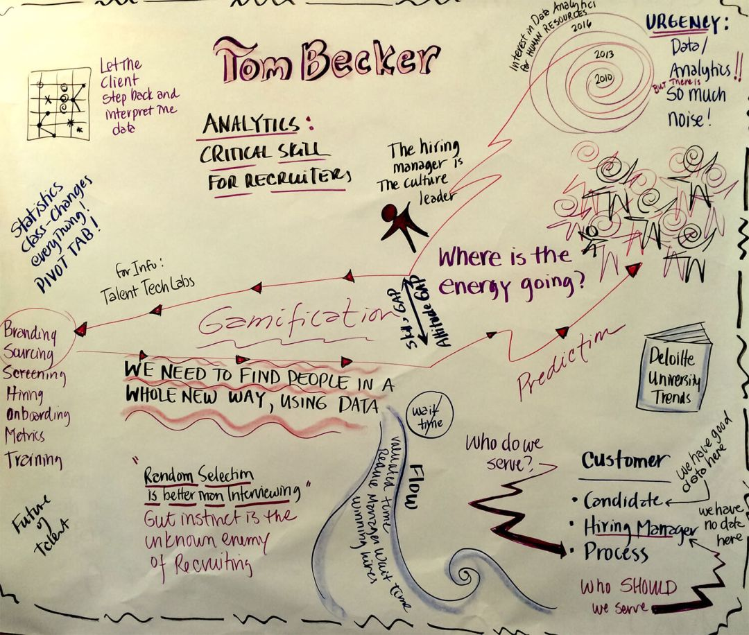 Tom Becker - The Analytics Landscape - Future of Talent Retreat 2016