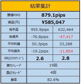 k%e3%81%95%e3%82%93%e7%b5%90%e6%9e%9cnew