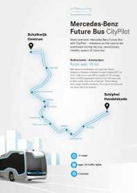2016-mercedes-benz-future-bus-50
