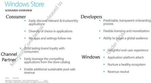 Windows App Store Windows 8