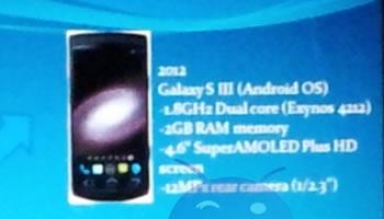 Foto Samsung Galaxy S III