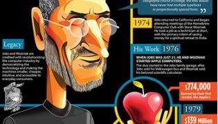 Vida Steve Jobs