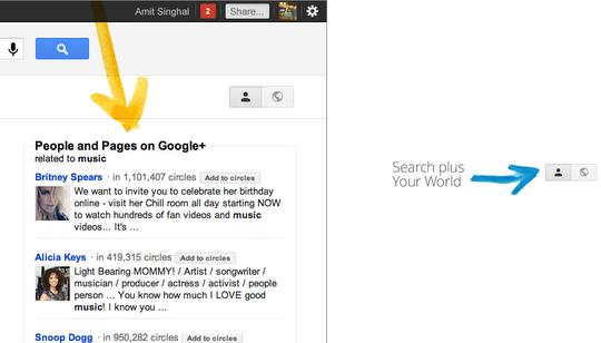 Google Plus Resultados