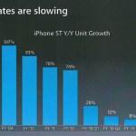 Mercadeo celular Apple