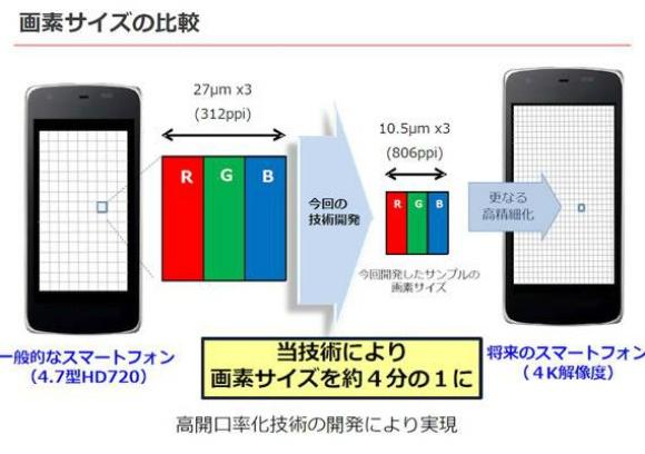 Sharp-4k-celular