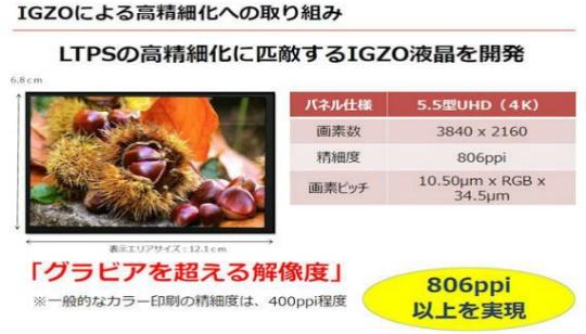 Sharp anuncia pantalla 4K para celulares de 5.5 pulgadas