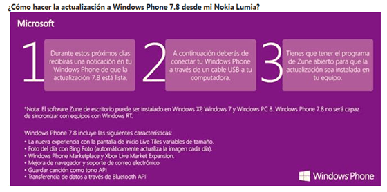 ¿Cómo hacer la actualización a Windows Phone 7.8 desde mi Nokia Lumia?