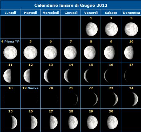 Calendario della Luna del mese di Giugno 2012 e fasi lunari