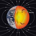 Earth's Impending Magnetic Flip