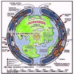 Hollow Earth -Multiple Levels of Proof…Understand the Truth