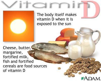 pengertian vitamin d - sumber vitamin d