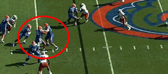 gators players blocking each other
