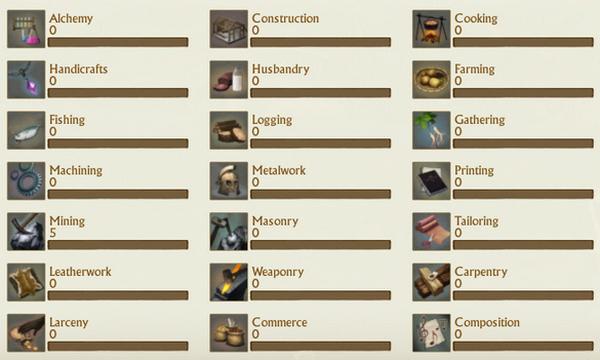 archeage-proficiency