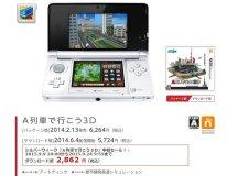 3DS『A列車で行こう3D』DL版の半額セールが9月9日からスタート!