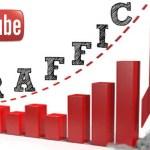 Cómo conseguir visitas en tu canal de Youtube