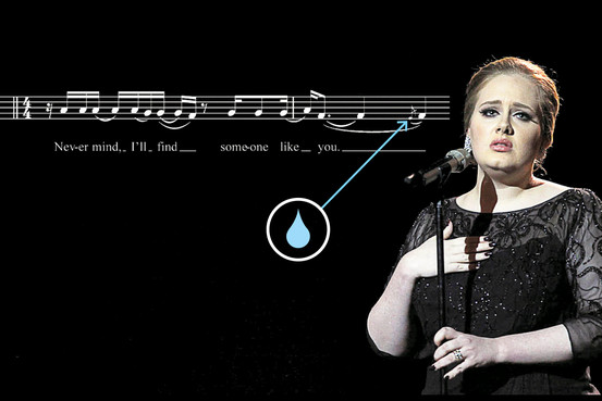 Anatomy of a Tear Jerker: Why does Adele make everyone cry? by Michaeleen Doucleff