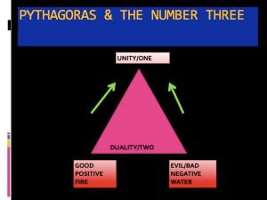 The triangle demonstrates the difference between the unity or true mentality and the false or duality mentality