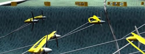 Subsea Turbines - Alternative Energy From The Ocean