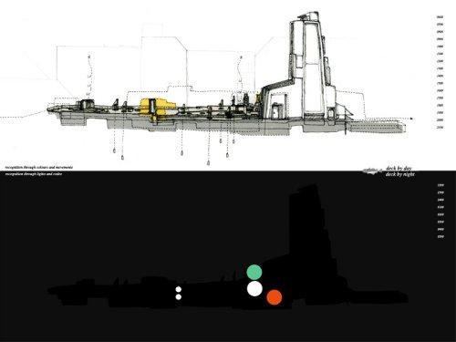 Ship Drydock Design for Shoreside building architecture